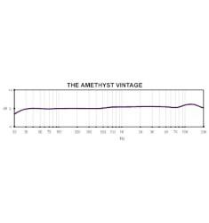 The Amethyst Vintage